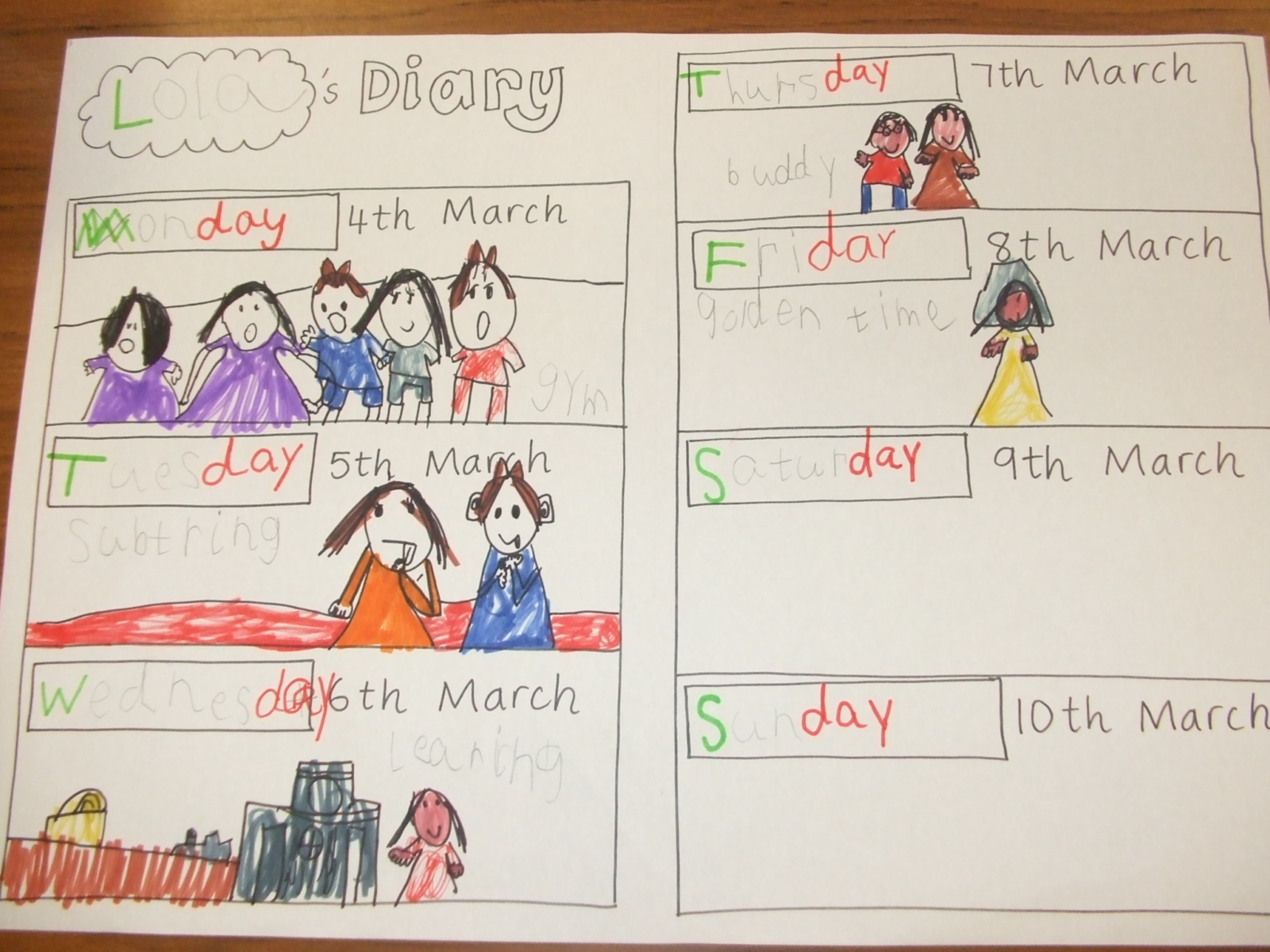 ... worksheets today we have been learning about the days of the week and