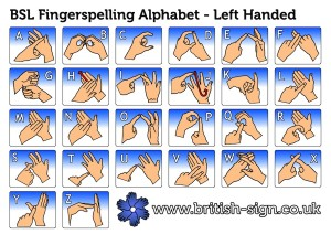 fingerspelling-bsl-lefthanded