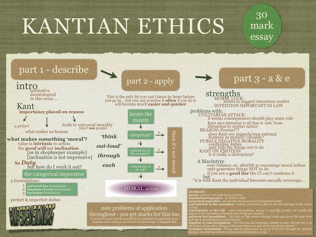 essay on kantian ethics Kantian ethics essay - commit your essay to qualified writers employed in the company why be concerned about the essay receive the required help on the website proofreading and proofediting services from best specialists.