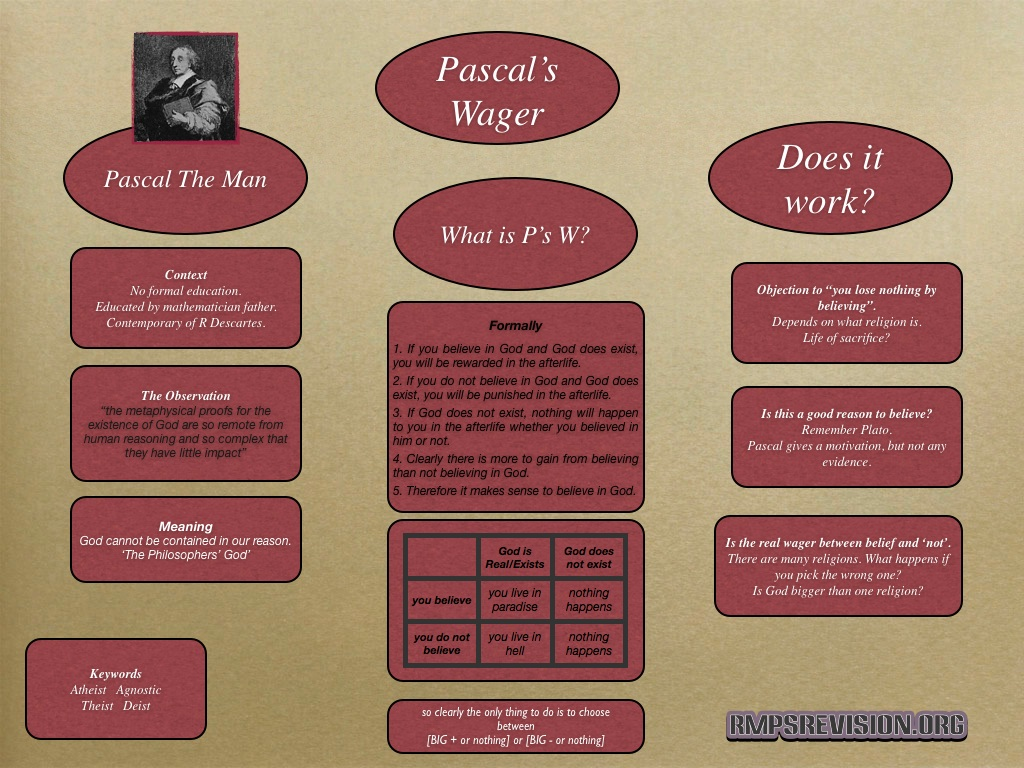 a critique of pascals wager on the existence of god The question of god's existence will perhaps never be answered, but everyone participates in the wager of his existence blaise pascal was a french skip to content.