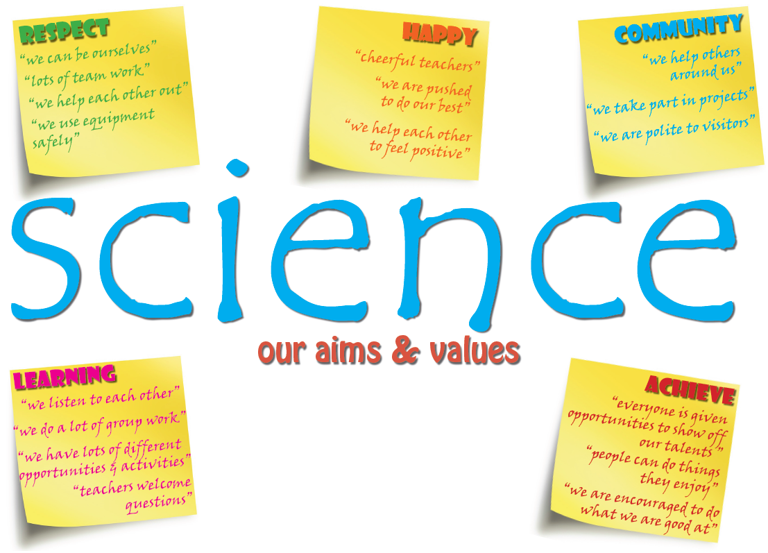 Aims and Values