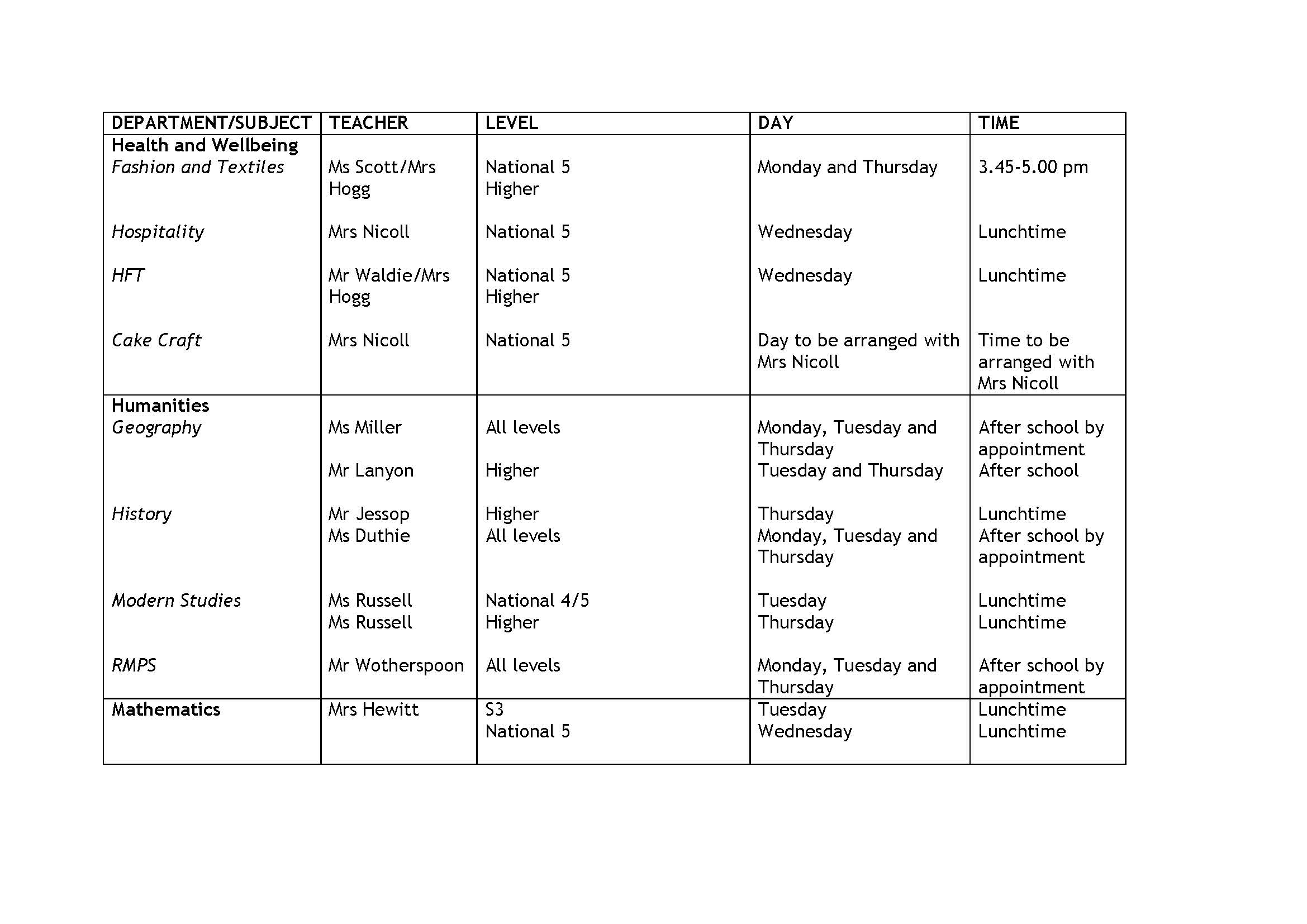 Senior phase study support sessions_Page_3