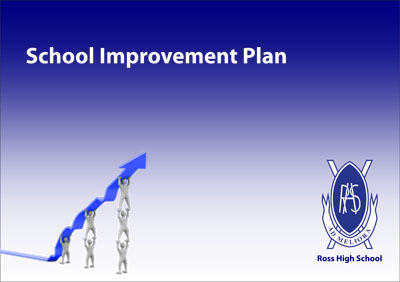 improvement plan image