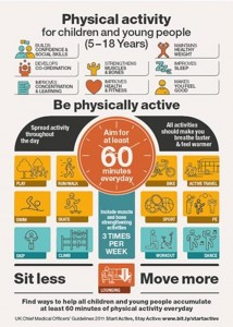 Physical Activity for children and young people (5-18) years