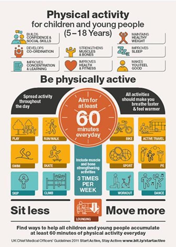 Consider, that activities for young adults share