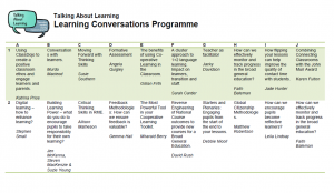 Learning Conversations Programme