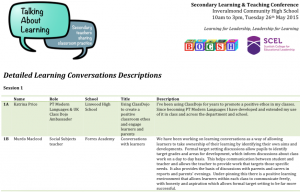 Detailed Learning Conversations Descriptions